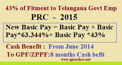 43% of Hike in PRC 2015 Fitment Telangana  Employees, onetary benefit from 2nd June 2014  eight months cash benefit adjust  to GPF